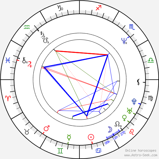 Thomas Gibson astro natal birth chart, Thomas Gibson horoscope, astrology