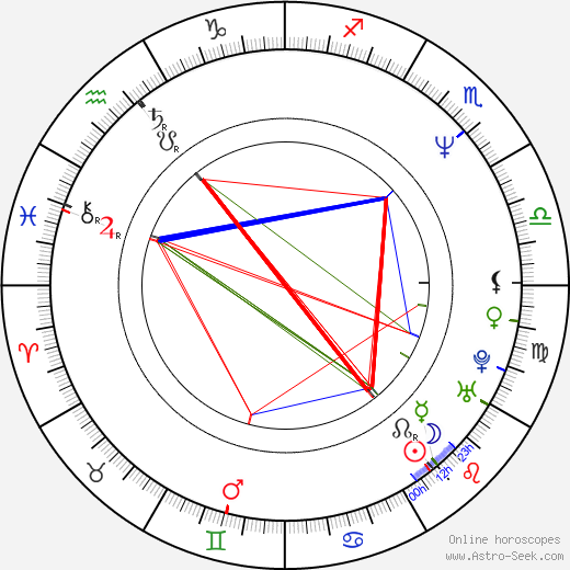 Wesley Snipes astro natal birth chart, Wesley Snipes horoscope, astrology