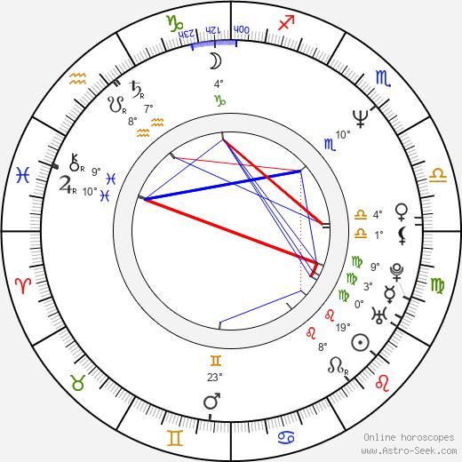 Alix Adams birth chart, biography, wikipedia 2019, 2020