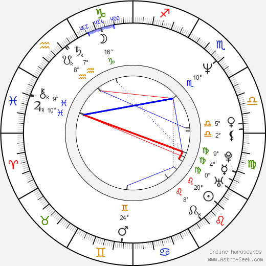 Andrey Sokolov 1962 birth chart, biography, wikipedia 2019, 2020