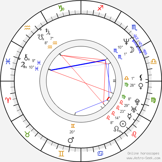 Bruno Pelletier birth chart, biography, wikipedia 2019, 2020