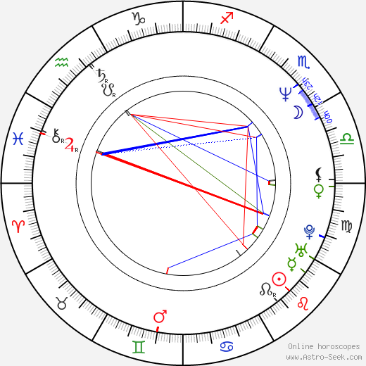 Bruno Pelletier astro natal birth chart, Bruno Pelletier horoscope, astrology