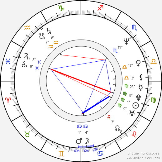 Byung-ho Son birth chart, biography, wikipedia 2019, 2020