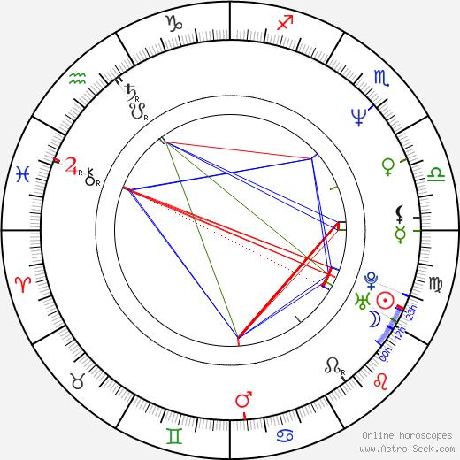 Carl Banks birth chart, Carl Banks astro natal horoscope, astrology