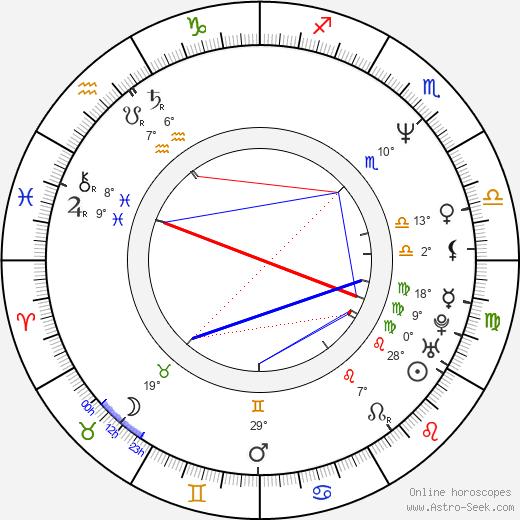 Cleo King birth chart, biography, wikipedia 2019, 2020