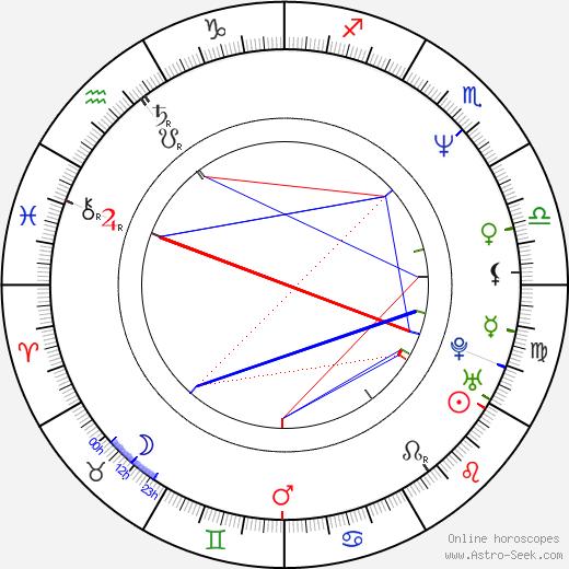 Cleo King astro natal birth chart, Cleo King horoscope, astrology