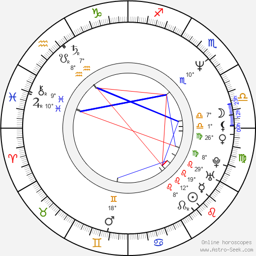 Cyril Morin birth chart, biography, wikipedia 2019, 2020