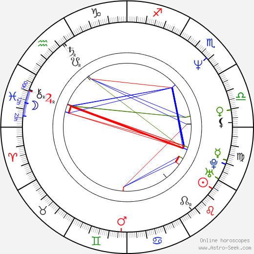 Daniele Ciprì день рождения гороскоп, Daniele Ciprì Натальная карта онлайн