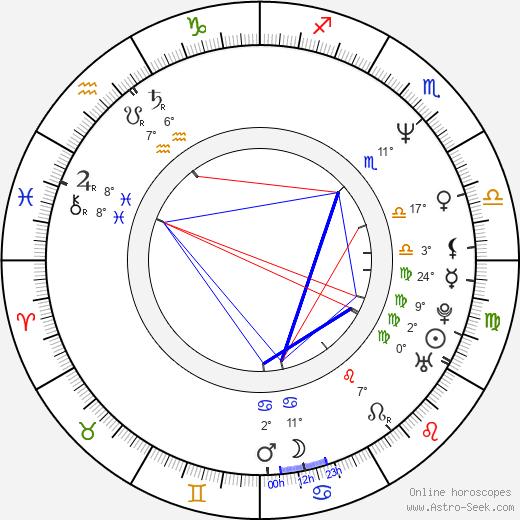 David Packer birth chart, biography, wikipedia 2019, 2020