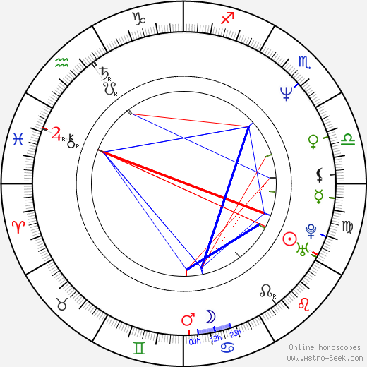 David Packer astro natal birth chart, David Packer horoscope, astrology