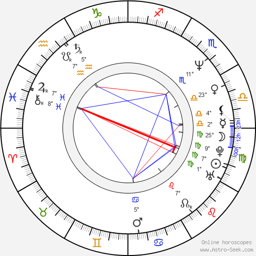 Dee Bradley Baker birth chart, biography, wikipedia 2019, 2020