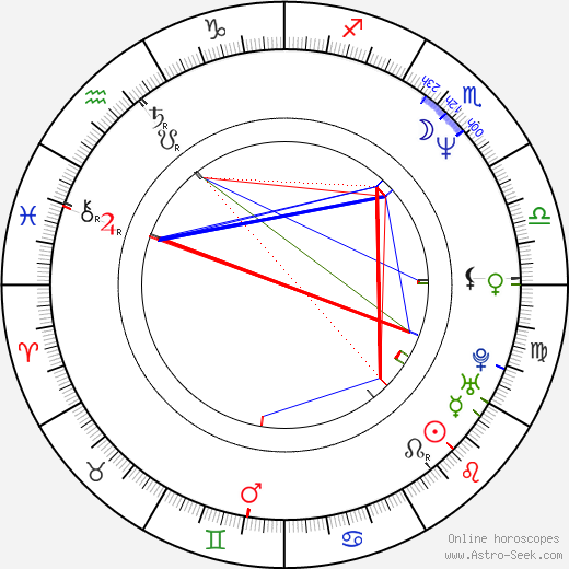 Dianna Hart astro natal birth chart, Dianna Hart horoscope, astrology