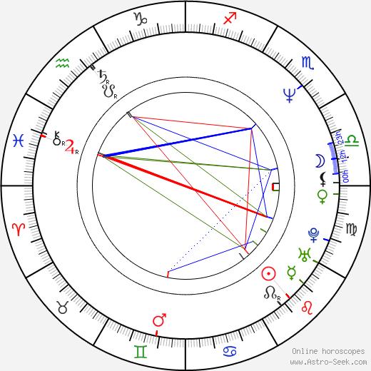 Gary Harvey astro natal birth chart, Gary Harvey horoscope, astrology