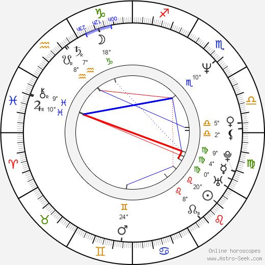 Gracia Querejeta birth chart, biography, wikipedia 2019, 2020