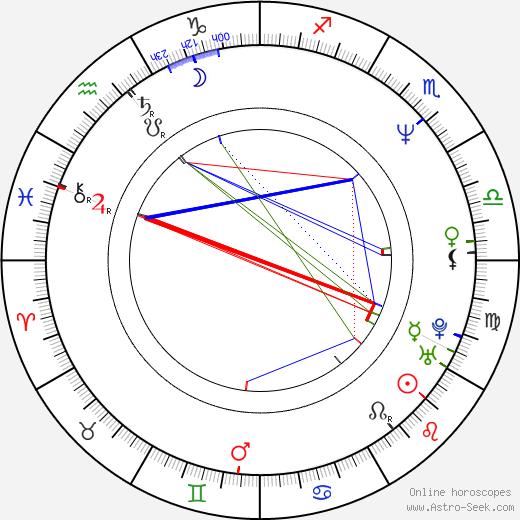 Gracia Querejeta astro natal birth chart, Gracia Querejeta horoscope, astrology