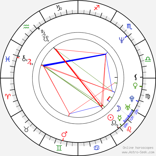 Jesse Borrego astro natal birth chart, Jesse Borrego horoscope, astrology