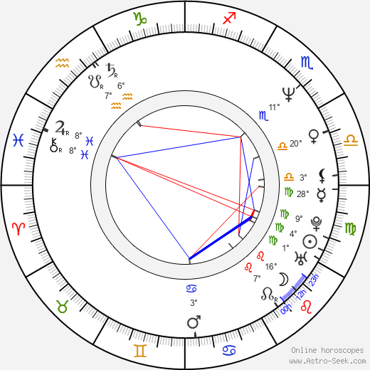 Melissa Rosenberg birth chart, biography, wikipedia 2019, 2020