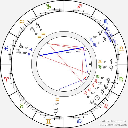 Michael Desante birth chart, biography, wikipedia 2020, 2021