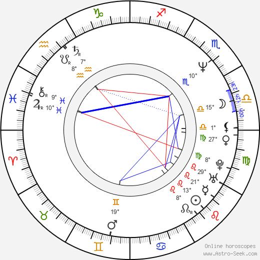 Michelle Yeoh birth chart, biography, wikipedia 2019, 2020
