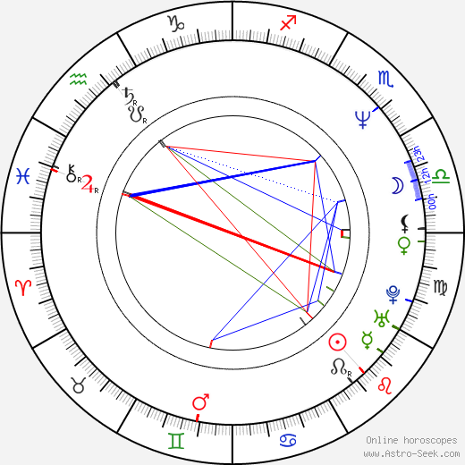 Michelle Yeoh astro natal birth chart, Michelle Yeoh horoscope, astrology