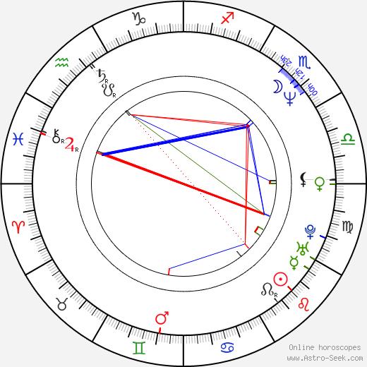 Oliver Stokowski astro natal birth chart, Oliver Stokowski horoscope, astrology