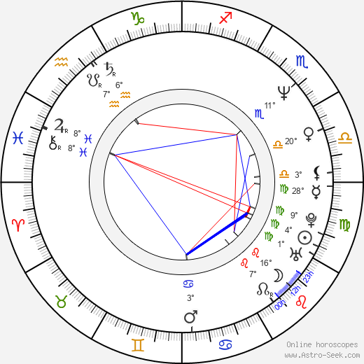 Pablo Carbonell birth chart, biography, wikipedia 2020, 2021