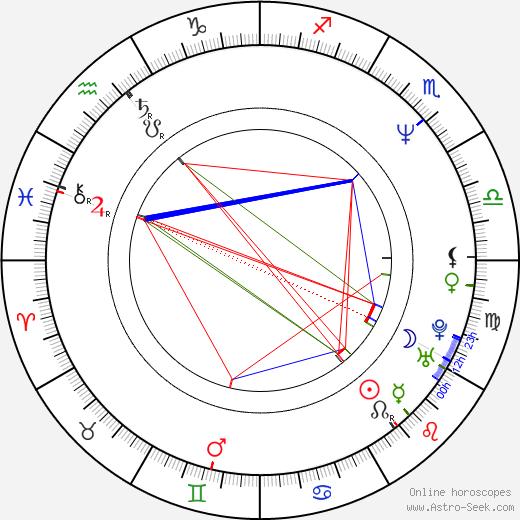 Petrine Agger astro natal birth chart, Petrine Agger horoscope, astrology