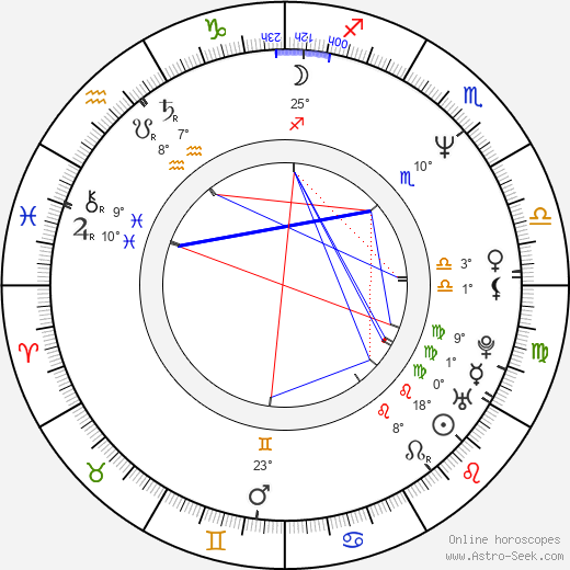 Rob Minkoff birth chart, biography, wikipedia 2019, 2020