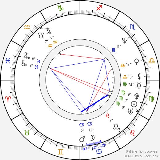 Rusty Schwimmer birth chart, biography, wikipedia 2019, 2020