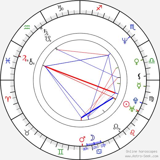 Rusty Schwimmer astro natal birth chart, Rusty Schwimmer horoscope, astrology