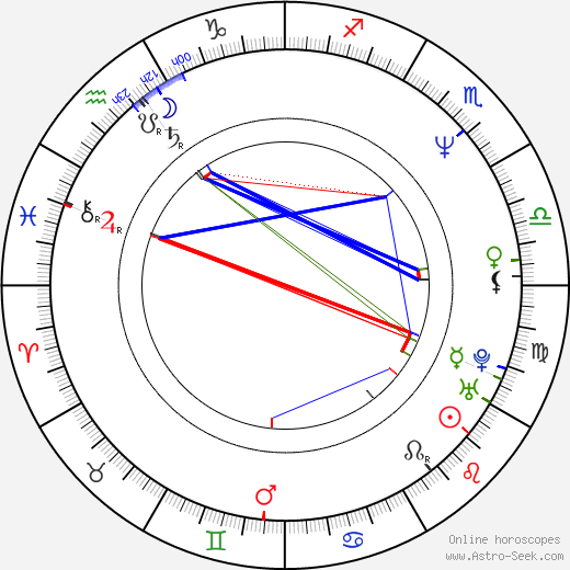 Steve Reevis birth chart, Steve Reevis astro natal horoscope, astrology