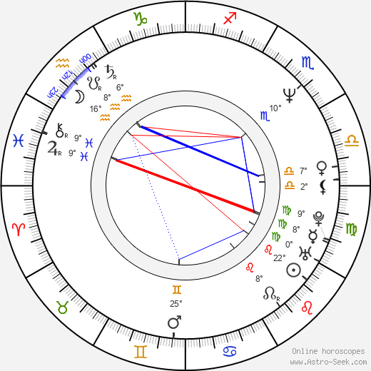 Susan Fales-Hill birth chart, biography, wikipedia 2019, 2020