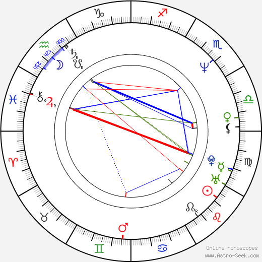 Susan Fales-Hill astro natal birth chart, Susan Fales-Hill horoscope, astrology