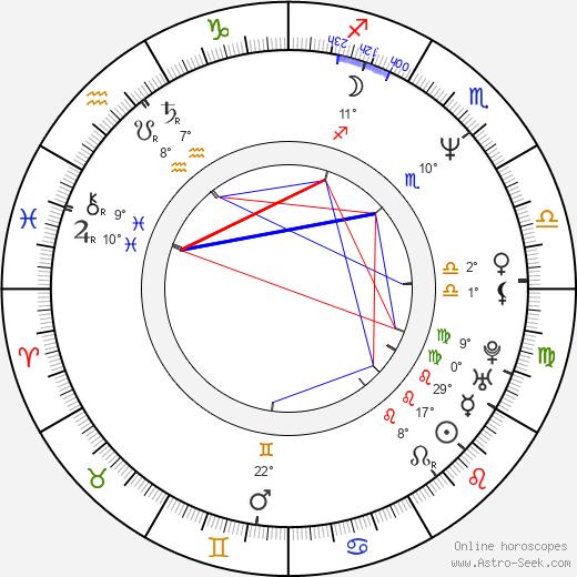 Suzanne Collins birth chart, biography, wikipedia 2019, 2020