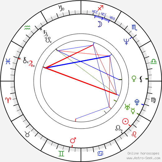 Suzanne Collins astro natal birth chart, Suzanne Collins horoscope, astrology