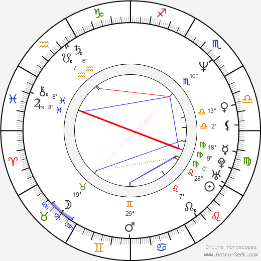 Thomas James Kepner birth chart, biography, wikipedia 2019, 2020