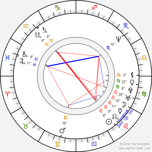 Thomas Jay Ryan birth chart, biography, wikipedia 2020, 2021