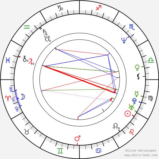 Toru Kazama astro natal birth chart, Toru Kazama horoscope, astrology