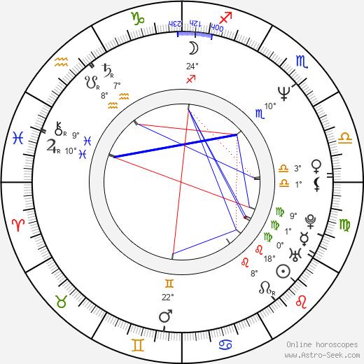 Tracy Arnold birth chart, biography, wikipedia 2019, 2020