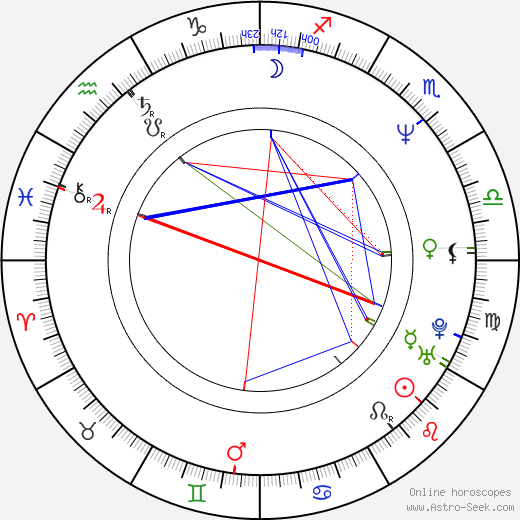 Tracy Arnold birth chart, Tracy Arnold astro natal horoscope, astrology