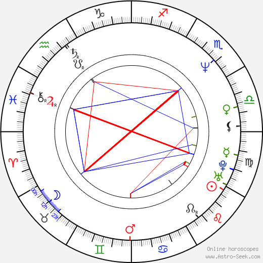 Tsutomu Miyazaki astro natal birth chart, Tsutomu Miyazaki horoscope, astrology