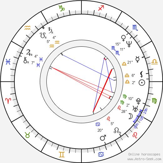 Aida Turturro birth chart, biography, wikipedia 2019, 2020