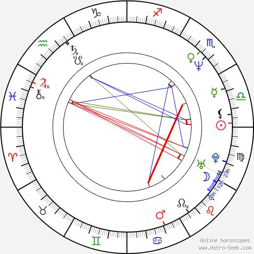 Aida Turturro birth chart, Aida Turturro astro natal horoscope, astrology