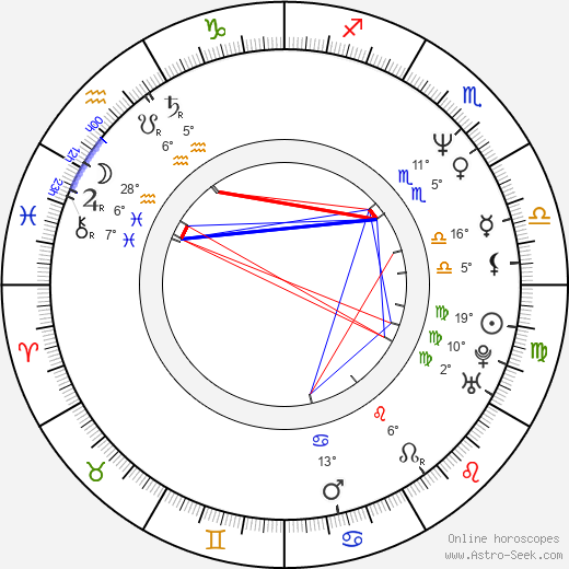 Amy Yasbeck birth chart, biography, wikipedia 2018, 2019