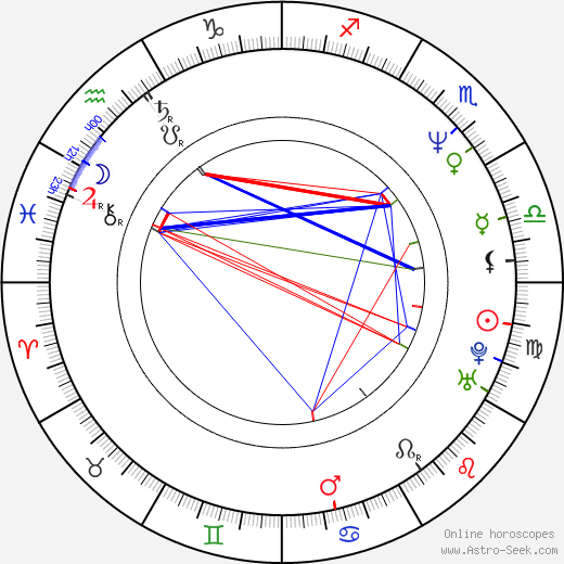 Amy Yasbeck astro natal birth chart, Amy Yasbeck horoscope, astrology