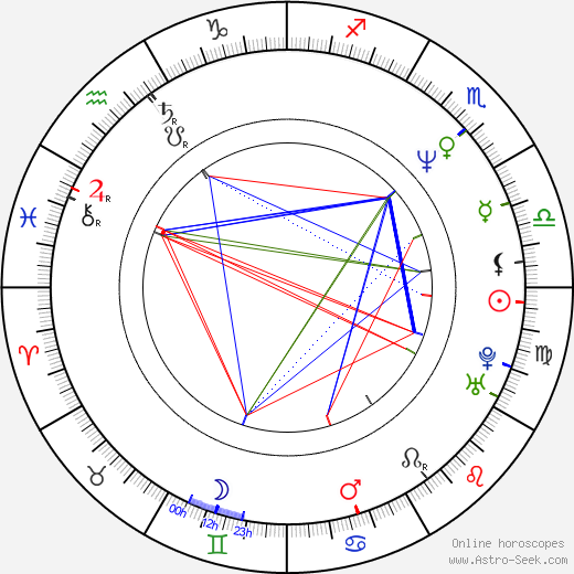 Cheri Oteri birth chart, Cheri Oteri astro natal horoscope, astrology
