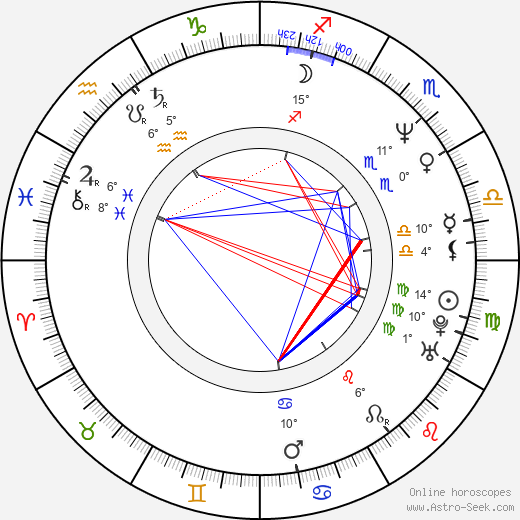 Cliff Simon birth chart, biography, wikipedia 2018, 2019