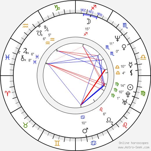 Cliff Simon birth chart, biography, wikipedia 2019, 2020