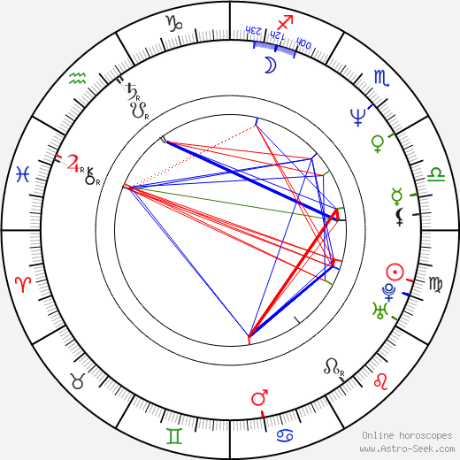 Cliff Simon astro natal birth chart, Cliff Simon horoscope, astrology
