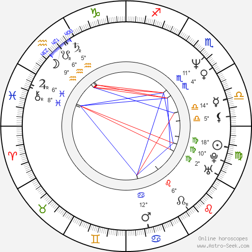 Constantin Florescu birth chart, biography, wikipedia 2018, 2019